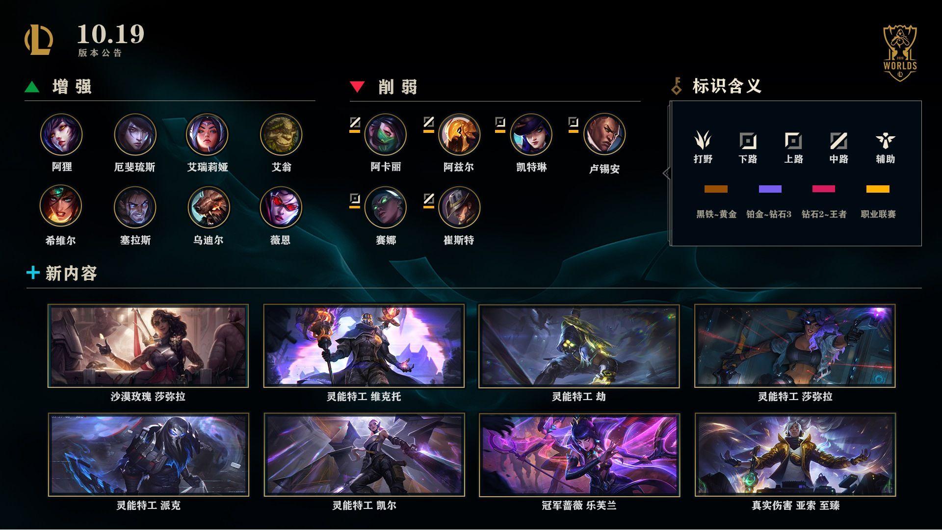 S10版本各位置英雄解析 卢仙或再次成为热门选择-1