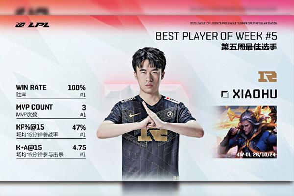 LPL公布最佳阵容!小虎当选LPL最佳选手